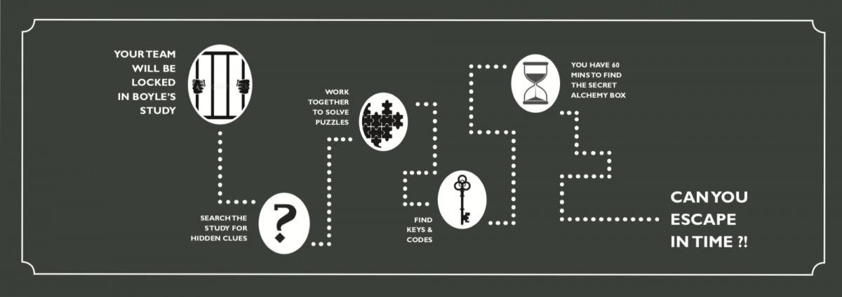 Robert Boyle Escape Room - logo design